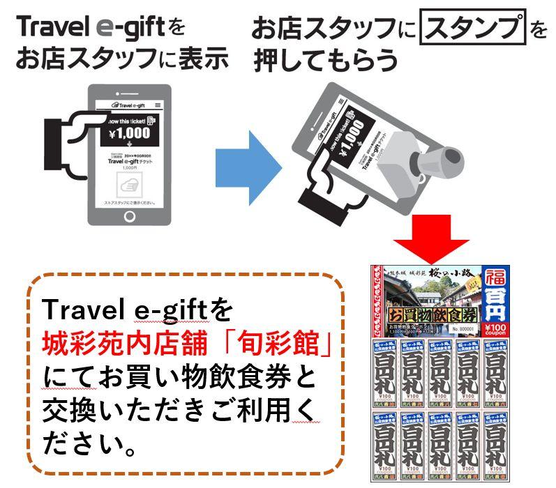 Travel e-gift1,000円分を1,100円分利用可能なお買物飲食券へ交換